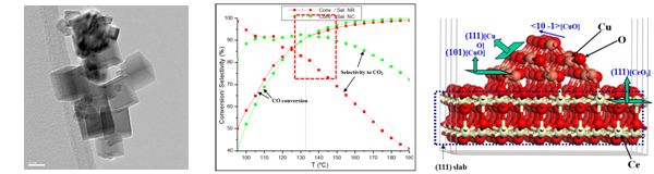 CeO2-based systems: ceria nanocubes obtained hydrothermally, improvement of selectively in CO-PROX process when using such nanocubes in CuO/CeO2 catalysts and model of these used in DFT studies.