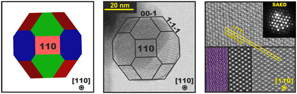 Wulff shape predicted by DFT modeling, experimental TEM morphology viewed along the [110] zone axis, and STEM (111) surface and its simulation for cobalt spinel nano-crystal.
