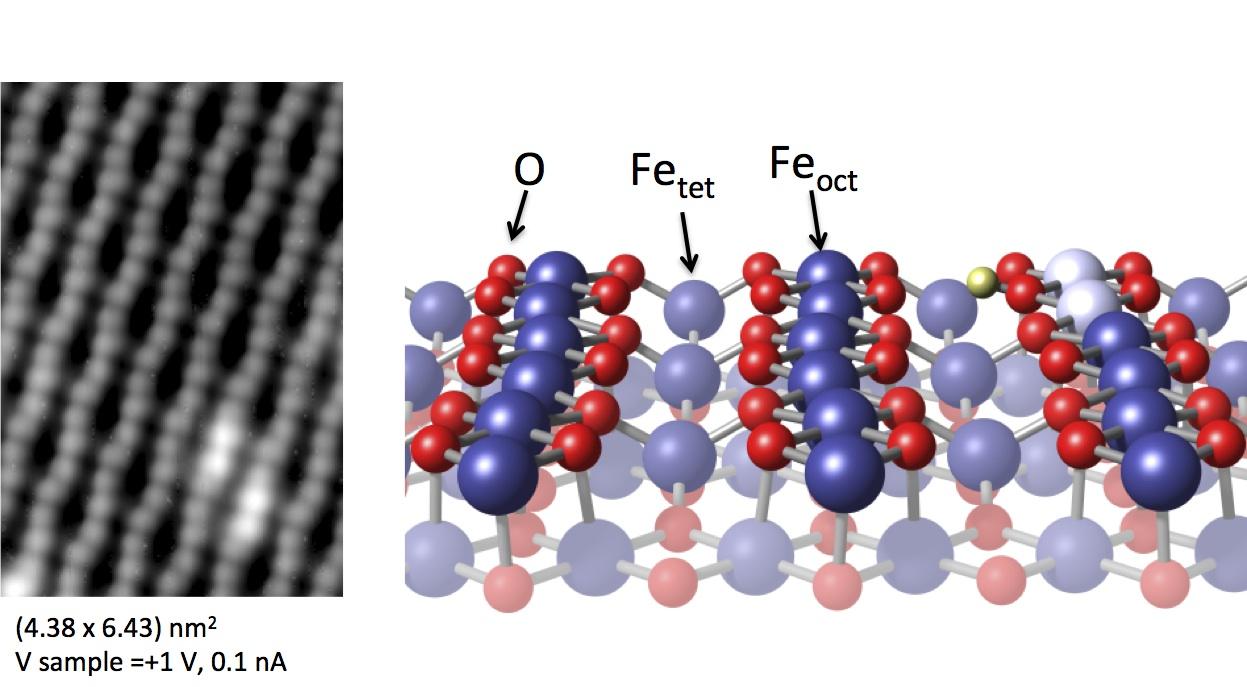 Fe3O4-1
